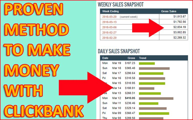 how to get traffic to your website and make money
