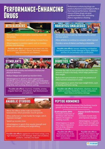Performance Enhancing Drugs Poster
