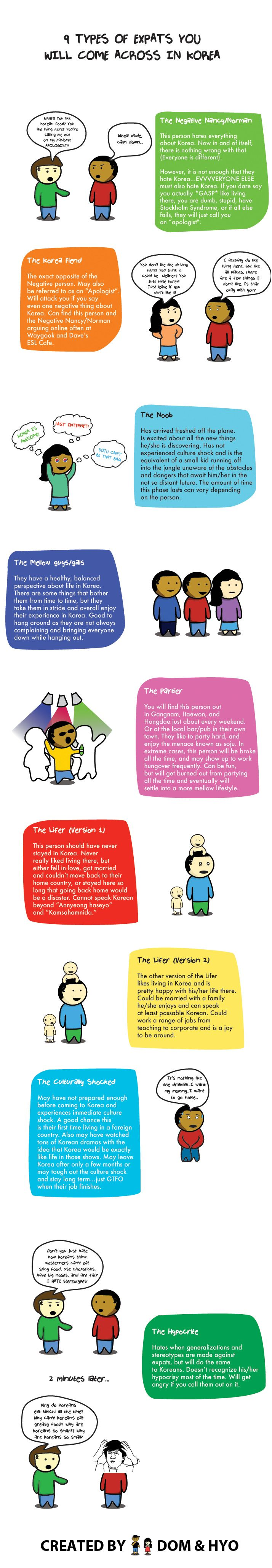 9 Different Types of Expats