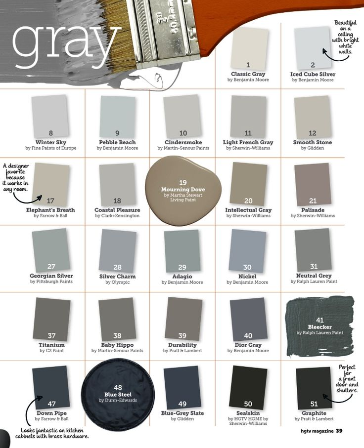 Gray Paint Color Schemes: 51 Shades Of Grey From HGTV Magazine