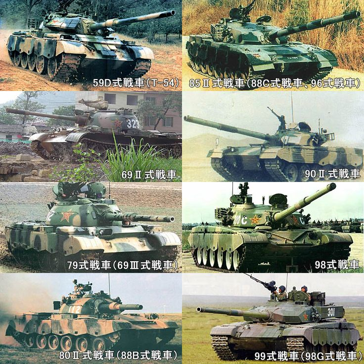 Eight Types of Chinese Tanks                                                                                                                                                                                 Mais