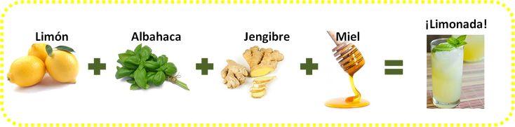 En la licuadora mezclar el jugo de 2 limones grandes, un puñado de albahaca, dos cucharas generosas de miel y una rodaja de jengibre. Completar con agua. Licuar a máxima potencia y servir con rodaj...