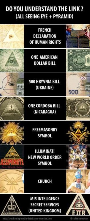 ALL SEING EYE connections. You still think it's all just a coincidence?