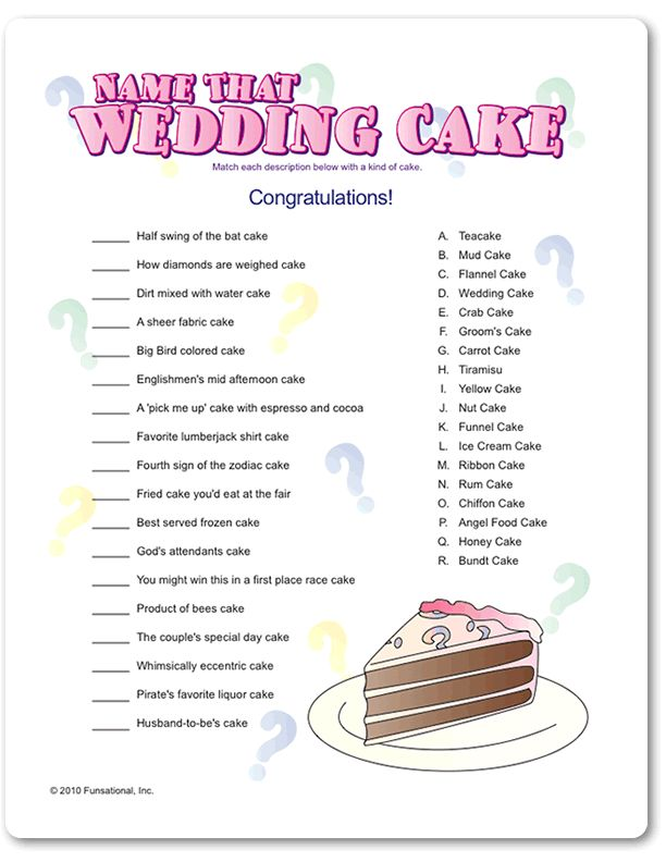 Name That Wedding Cake Bridal Game