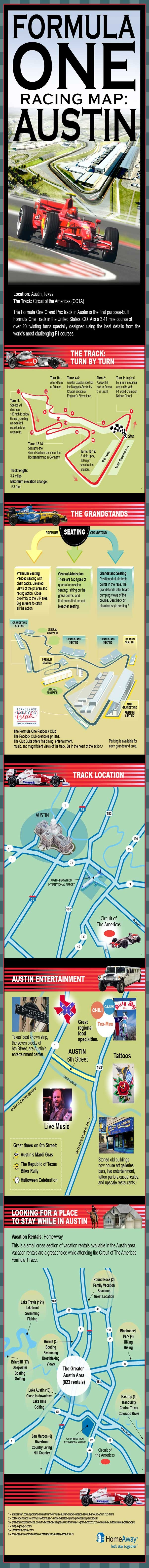 Austin Prepares To Welcome Formula One (INFOGRAPHIC)