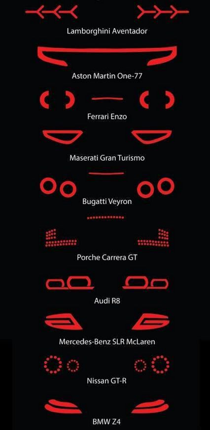 Guide of Exotic Tail Lights