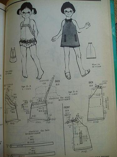 Pattern drafting Vol. I #5 | Flickr : partage de photos !