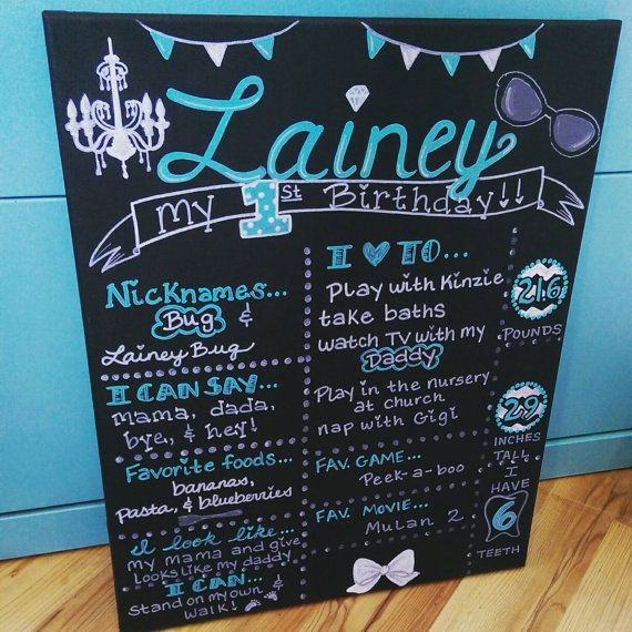 Hand Painted Birthday Canvas, Breakfast At Tiffany's Theme, Birthday Board, First Birthday on Etsy, $43.00