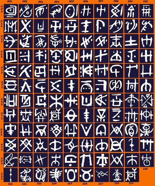 Glyphs Resource Package .