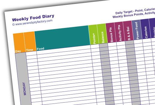 Free printable: Weekly food diary / tracker. Categories for points, calories, carbs, etc.