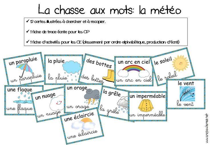 Weather in French: la chasse aux mots – la météo