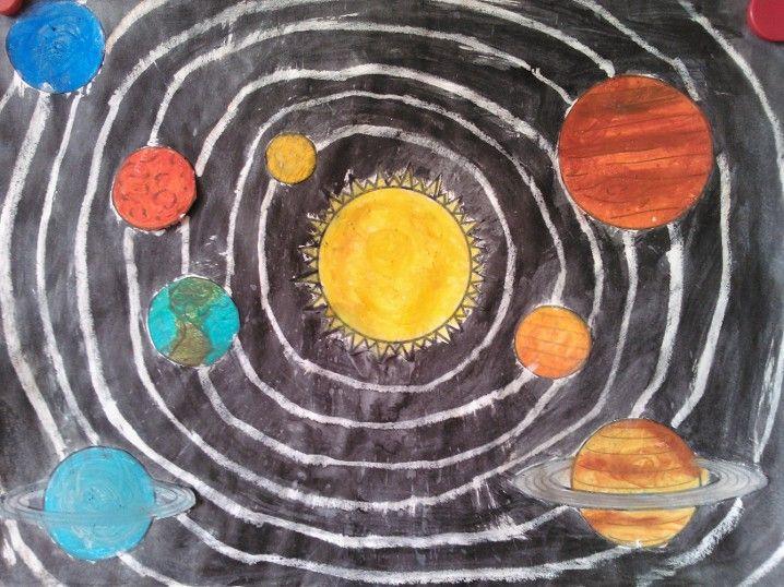 Het zonnestelsel met wasco en ecoline!