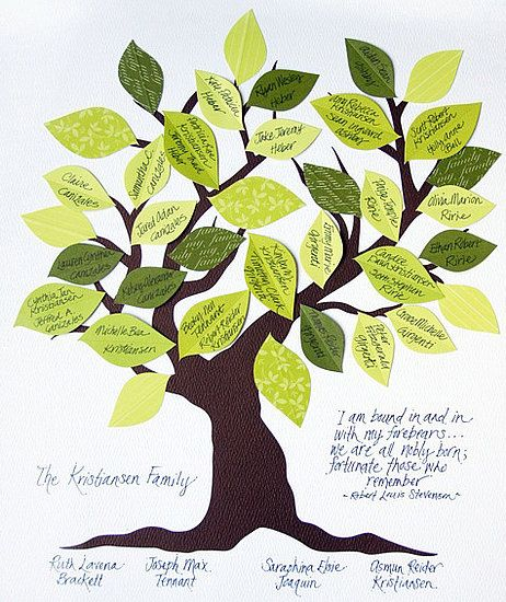 I LOVE this family tree!!!  It's the perfect entry or even cover for a family scrapbook!
