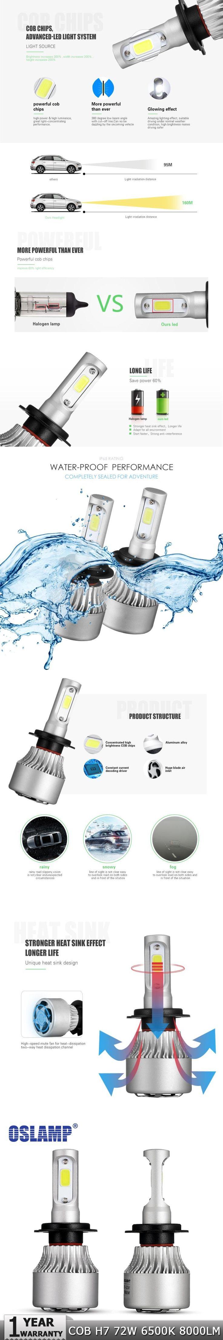 Oslamp H7 COB LED Car Headlights Bulb Kit 72W 8000lm Auto Front Light H7 Fog Light Bulbs 6500K 12V 24V Led Automotive Headlamps