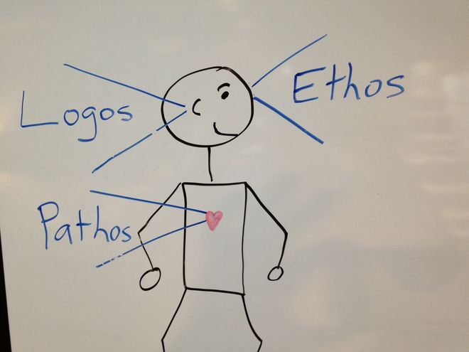 38 Best Aristotle Images On Pinterest: 23 Best Ethos/Pathos/Logos Images On Pinterest