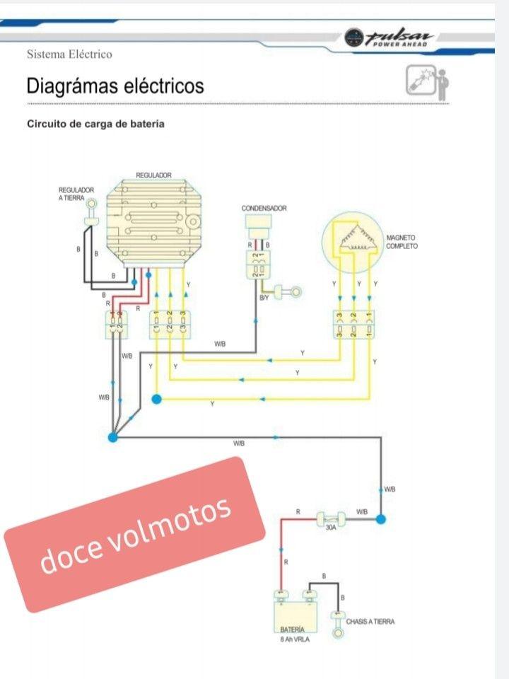 Pin By Doce Volmotos On Sistema Electrico De Motos Chart Map Screenshot Bar Chart