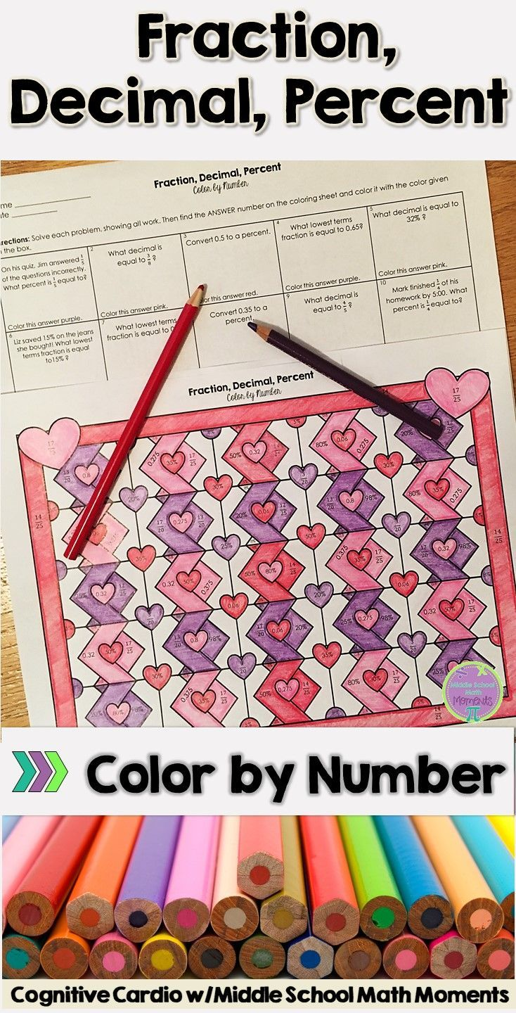 Try this self-checking Valentine color by number to help your students practice converting fractions, decimals,and percents. #math