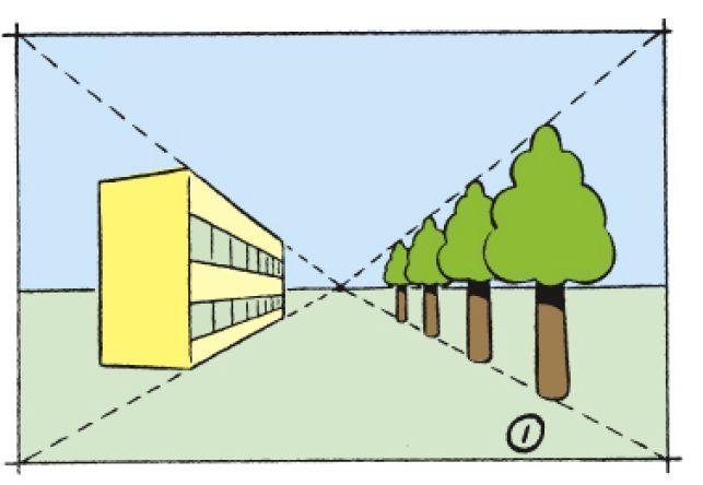 Ankallisakatemian sarjakuvakoulu 5: Perspektiivi - Sarjakuvakoulu - Aku Ankka