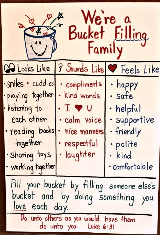 I love this anchor chart showing what a bucket family looks, sounds and feels…