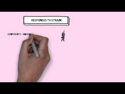 Merton's Strain Theory - YouTube