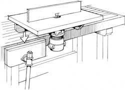 11 best Free Router Table Plans images on Pinterest