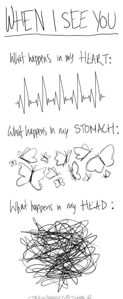 What happens in my heart, stomach and head