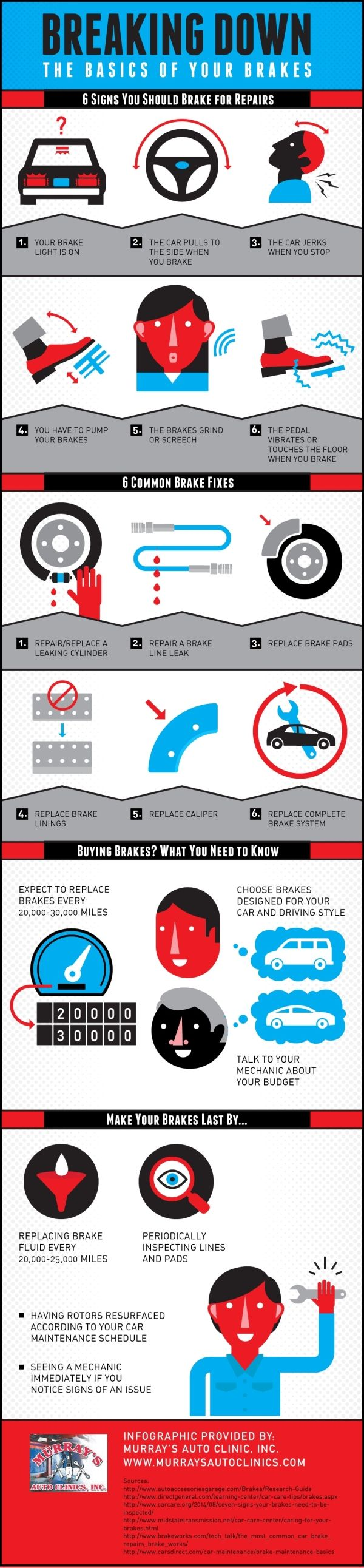 Replacing caliper, replacing brake linings, replacing brake pad—these are some of the most common brake fixes drivers can get at auto shops! Click over to this Silver Spring, MD auto repair infographic for more facts about brakes.