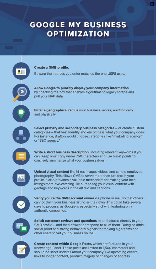 Infographic Your Google My Business Checklist Google Seo