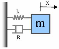 mass spring damper system pdf