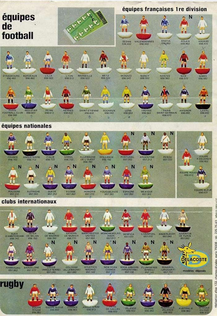A figure chart showcasing all the options in that year's Subbuteo football range, France, 1978, by Delacoste.