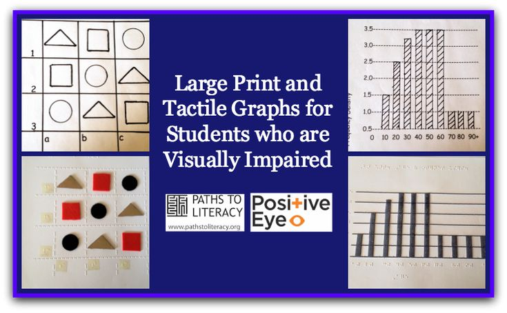 Classroom Design For Visually Impaired ~ Best braille images on pinterest visual impairment