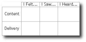 Speech Evaluation Form
