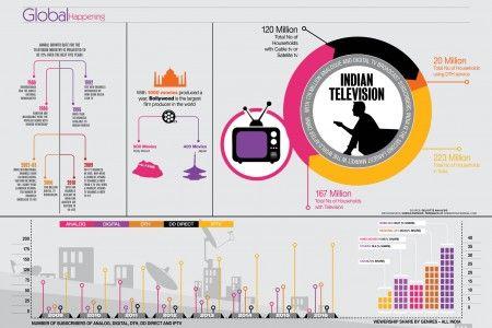 Easel.ly - ciekawa strona do tworzenia infografik, przeglądania i komentowania prac innych. Dużo opcji społecznościowych. Wymaga rejestracji.