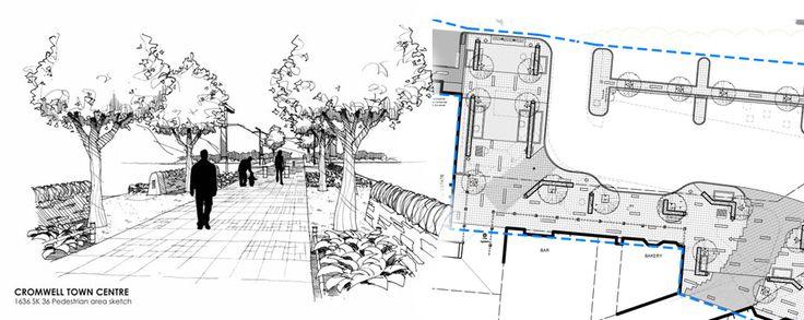 Concept details