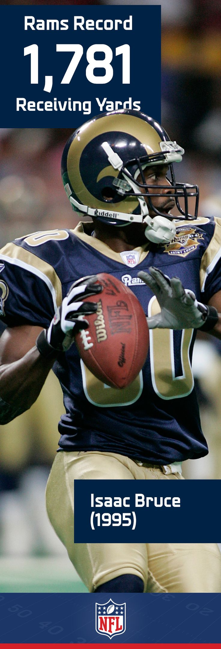 "Isaac Bruce was one-half of the receiving core that helped turn the 1999-2001 Rams into ""The Greatest Show on Turf""...!"