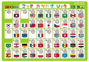 国旗カタカナ表