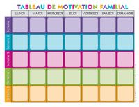 Image-tableau de motivation familial                              …                                                                                                                                                                                 Plus
