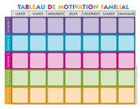 Družina motivacija slike miza