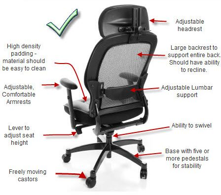 Ergonomics: Chairs which have back adjustments, height control and general support  is highly advisable (Digital Citizenship Module Manual, 2016: 141.
