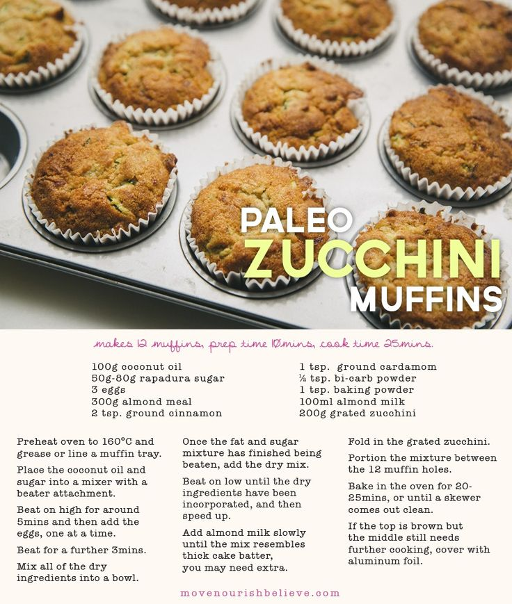Zucchini Muffins x http://www.movenourishbelieve.com/nourish/your-go-to-guide-to-healthy-snacking-6-smart-snack-ideas/
