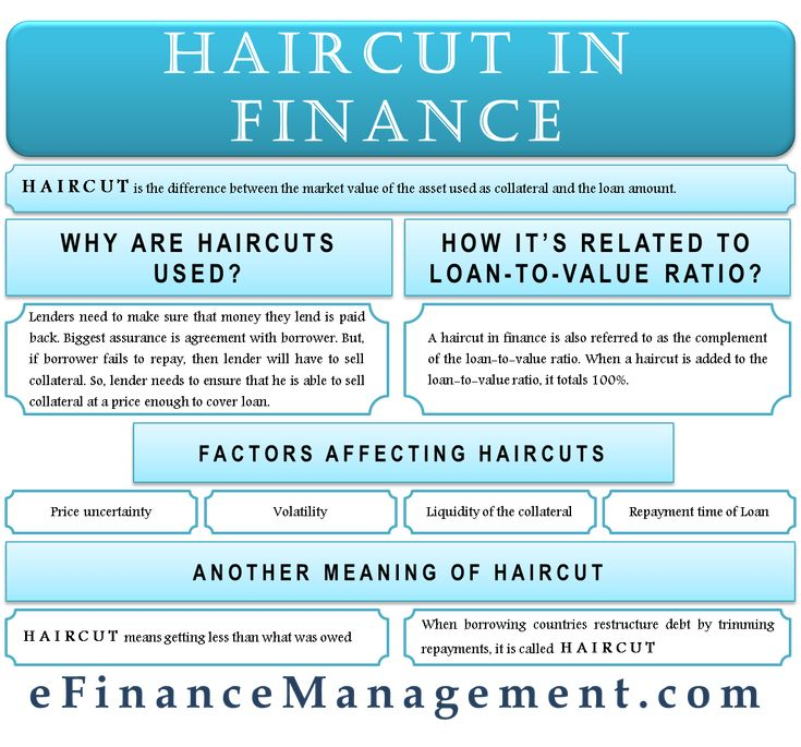 A Haircut In Finance World Is Painful For The Borrowers Finance