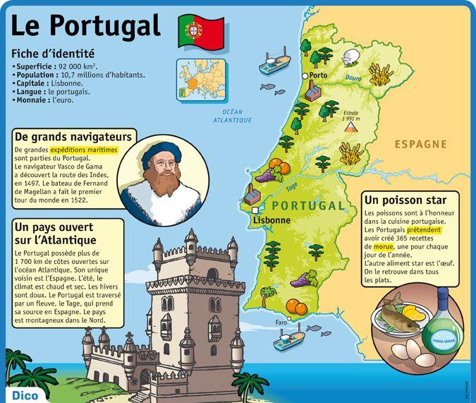 Fiche exposé: Le Portugal
