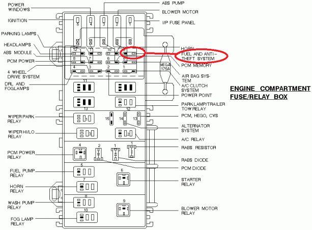 15 Ford Ka Wiring Diagram Wiringde Net En 2021