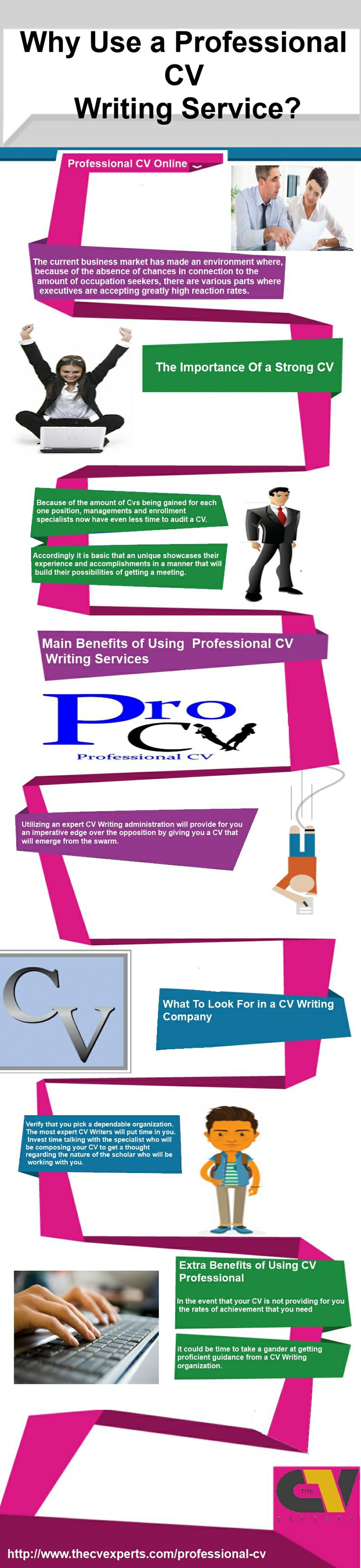 best resume services online Perfect cv is the uae's leading online cv writing service, where we craft professional resumes from scratch at aed 240 24/7 support, free unlimited revisions.