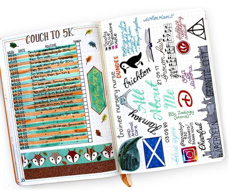 Travel BuJo: One Bullet Journal Many Authors - Page 11 Couch to 5K Fitness Tracker & Monthly Memories - designed by Sarah Ramsay - by Wundertastisch