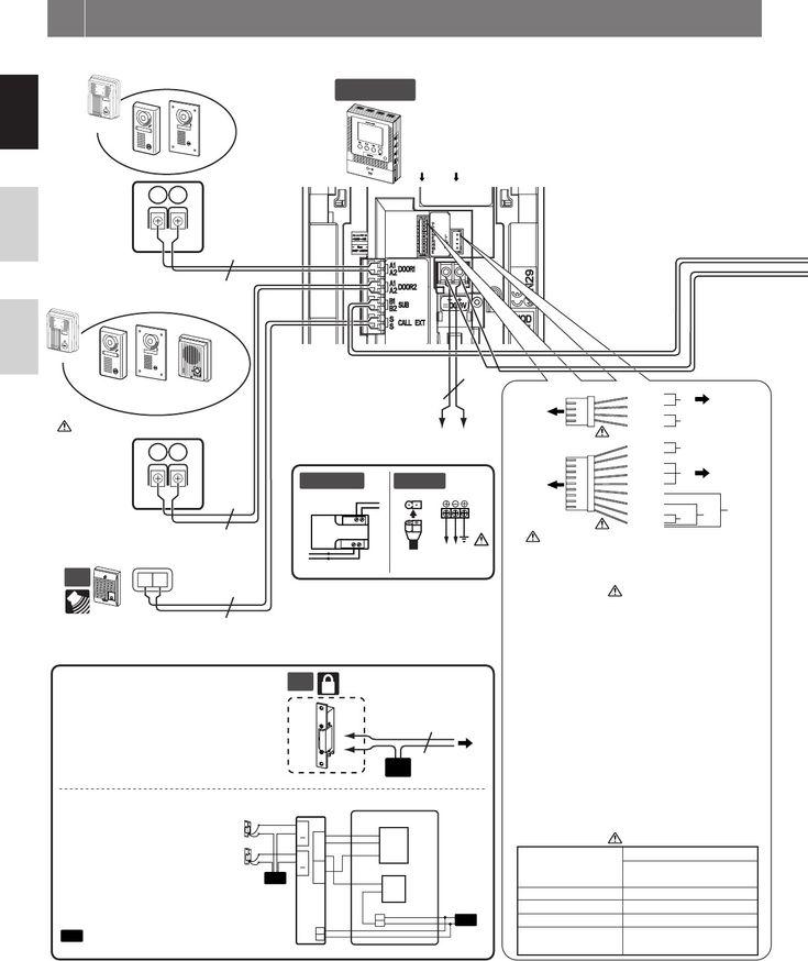 Unique AiPhone Intercom Wiring Diagram in 2020