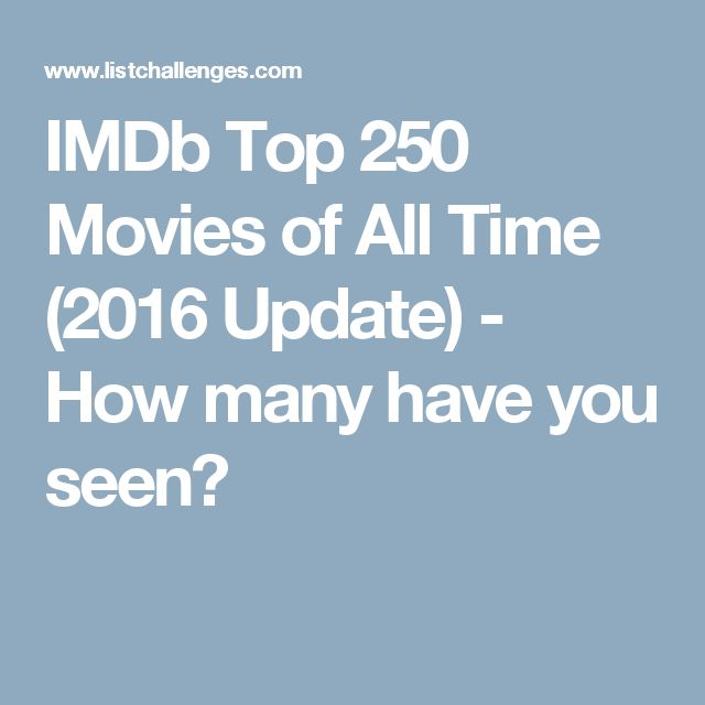 IMDb Top 250 Movies of All Time (2016 Update) - How many have you seen?