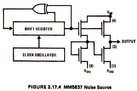 The output of the MM5837 is broadband white noise. In order to generate pink noise it is necessary to understand the difference between the two.