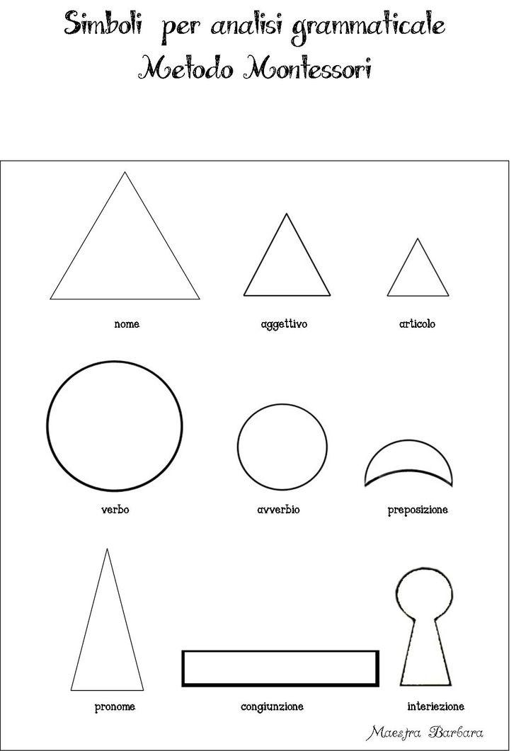 Montessori - simboli grammatica. Ho realizzato i simboli per l'analisi grammaticale (Montessori). Si devono colorare. Possono essere ritagliati e usati per l'analisi di strisce di frasi, oppure appesi in classe o nei quaderni dei bambini per ricordare i simboli.