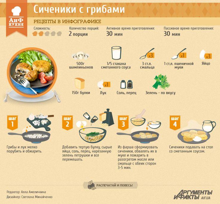 Рецепты в инфографике: сиченики с грибами | Рецепты в инфографике | Кухня | АиФ Украина